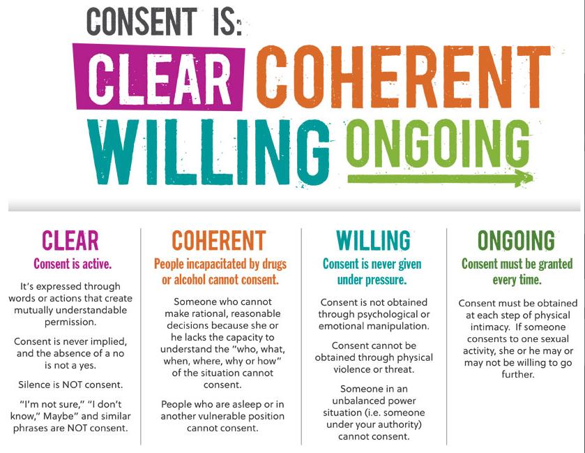 consent-lg